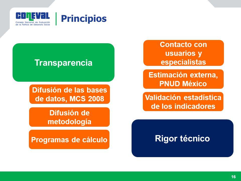 Principios Transparencia Rigor técnico
