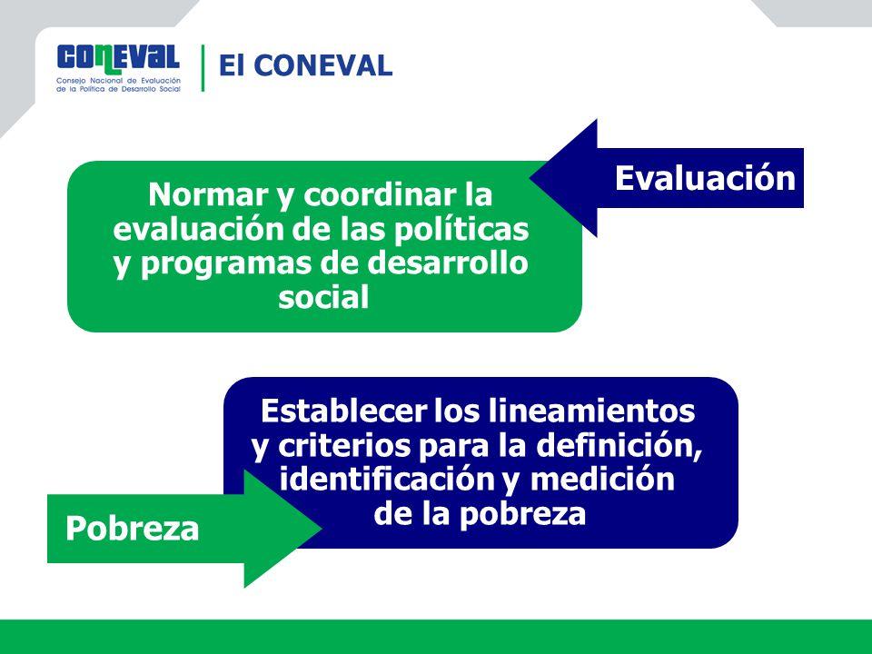 El CONEVAL Evaluación. Normar y coordinar la evaluación de las políticas y programas de desarrollo social.