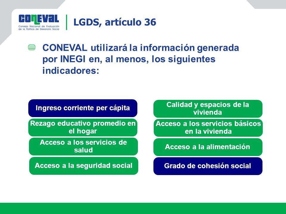 LGDS, artículo 36 CONEVAL utilizará la información generada por INEGI en, al menos, los siguientes indicadores: