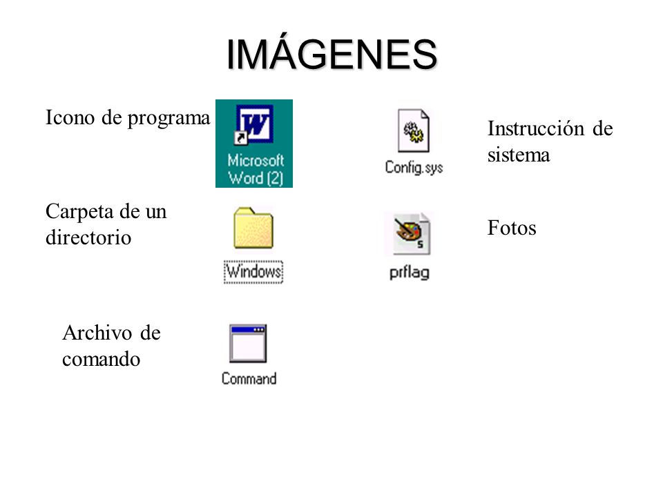 IMÁGENES Icono de programa Instrucción de sistema
