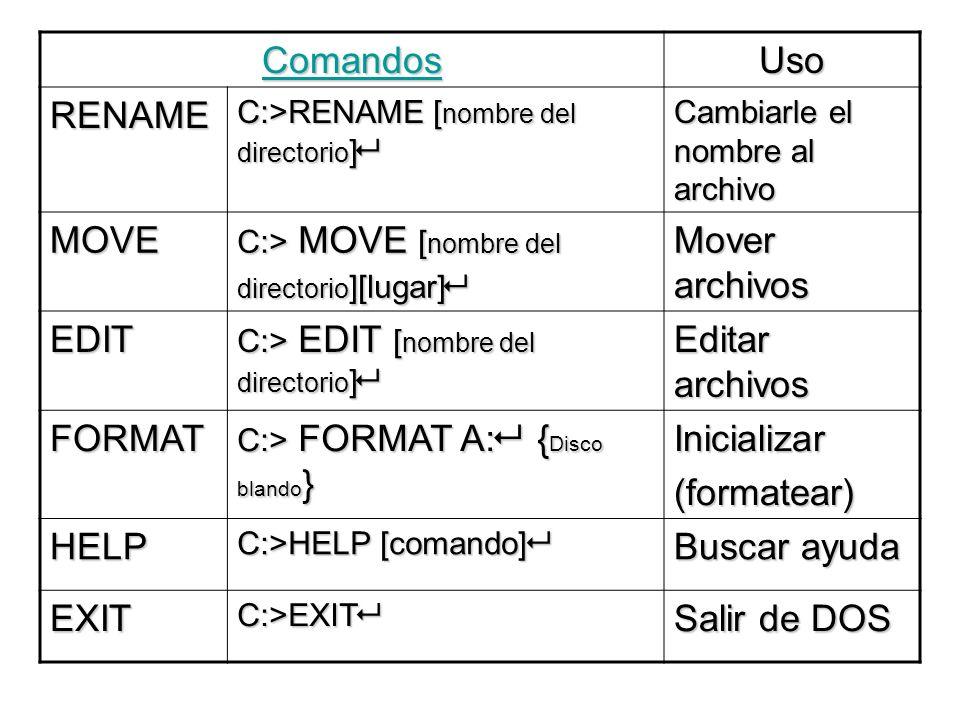 Comandos Uso RENAME MOVE Mover archivos EDIT Editar archivos FORMAT