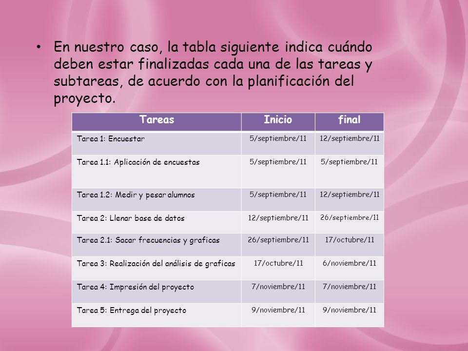 En nuestro caso, la tabla siguiente indica cuándo deben estar finalizadas cada una de las tareas y subtareas, de acuerdo con la planificación del proyecto.