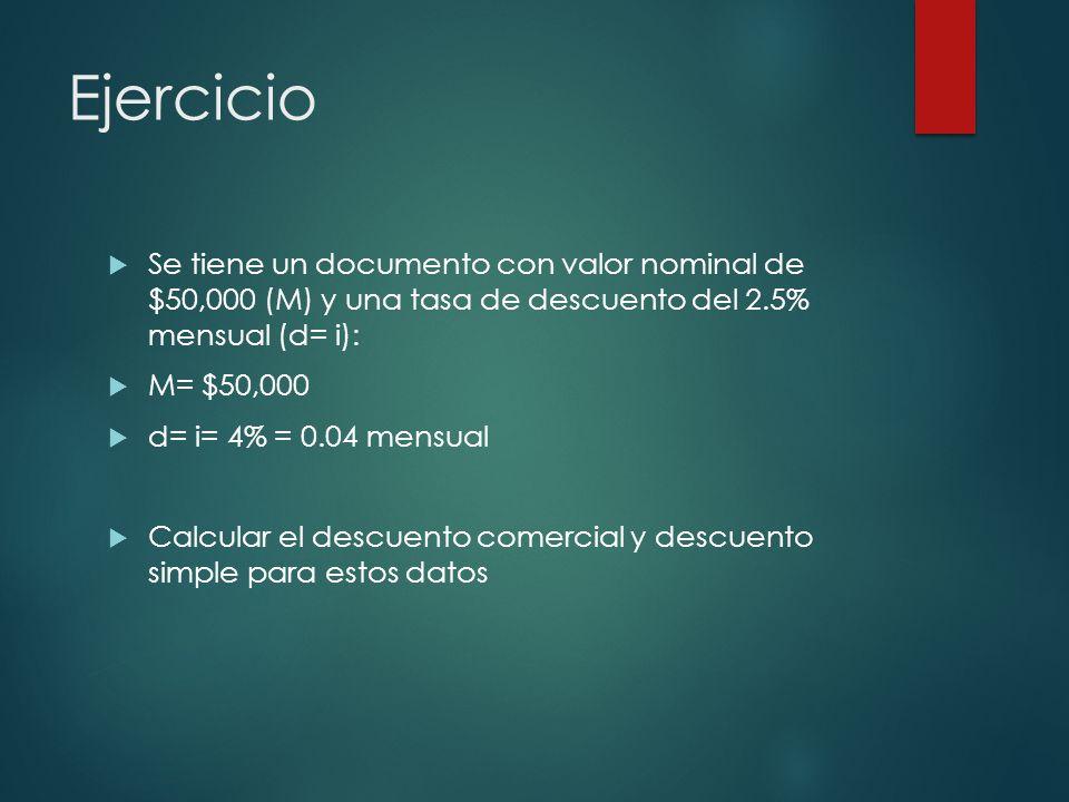 Ejercicio Se tiene un documento con valor nominal de $50,000 (M) y una tasa de descuento del 2.5% mensual (d= i):
