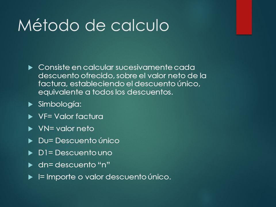 Método de calculo