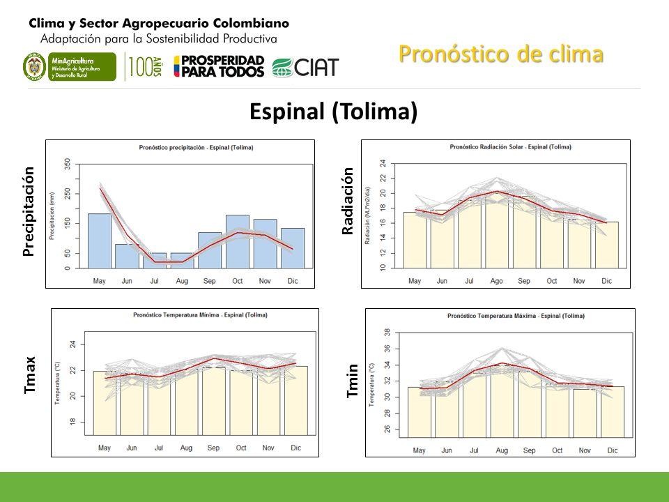 Pronóstico de clima Espinal (Tolima) Radiación Precipitación Tmax Tmin