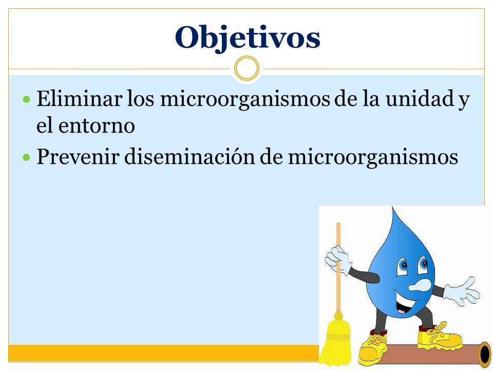 Objetivos Eliminar los microorganismos de la unidad y el entorno
