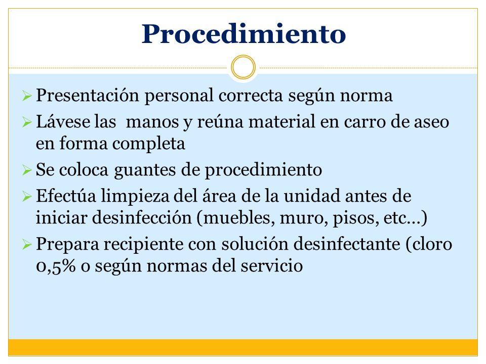 Procedimiento Presentación personal correcta según norma