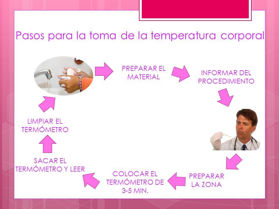 Pasos para la toma de la temperatura corporal