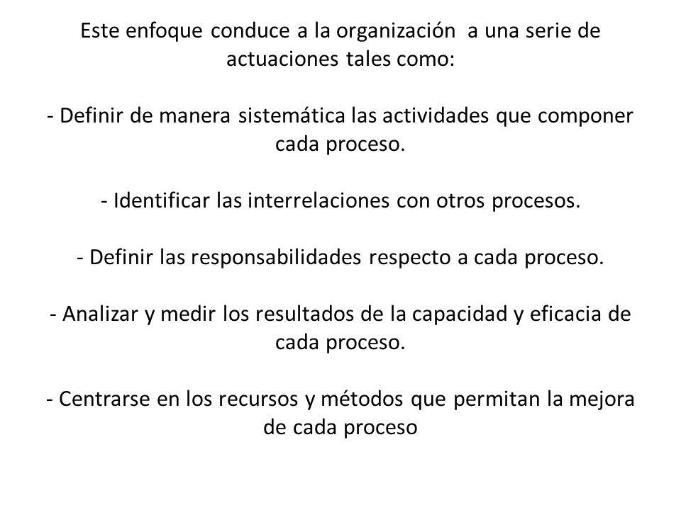 Este enfoque conduce a la organización a una serie de actuaciones tales como: - Definir de manera sistemática las actividades que componer cada proceso.