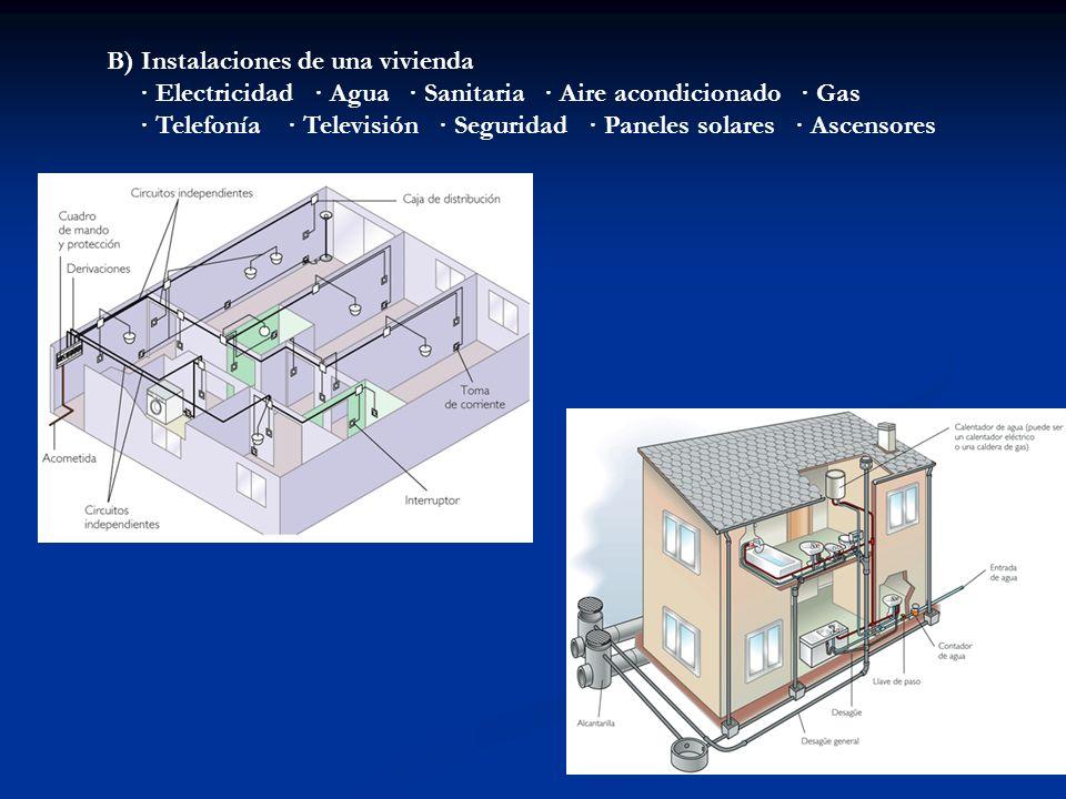 B) Instalaciones de una vivienda