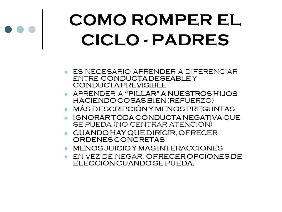 COMO ROMPER EL CICLO - PADRES