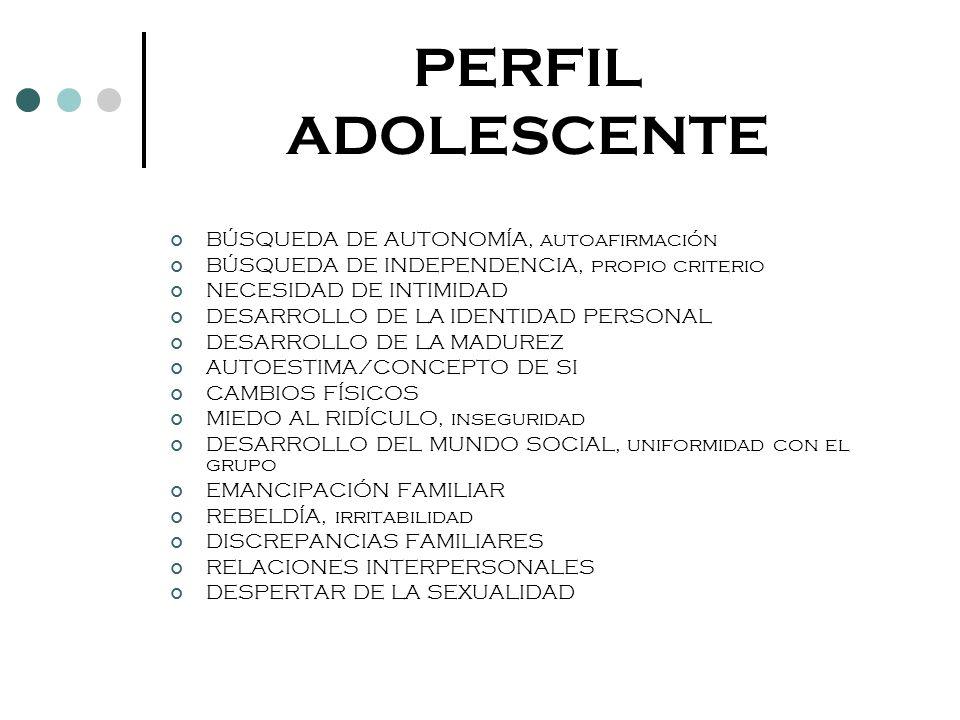PERFIL ADOLESCENTE BÚSQUEDA DE AUTONOMÍA, autoafirmación