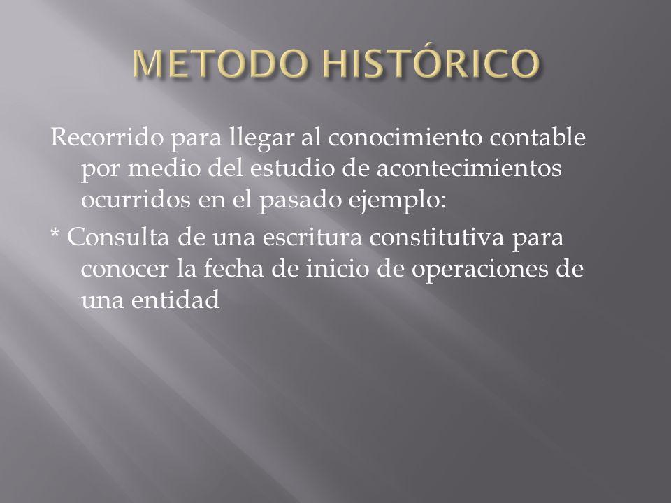 METODO HISTÓRICO