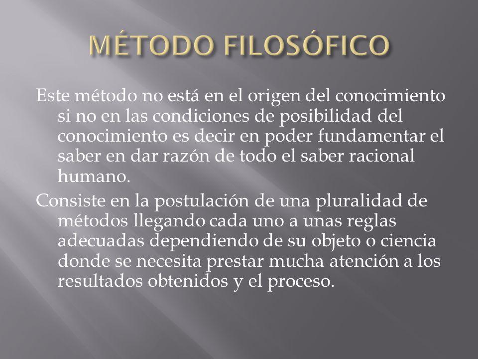 MÉTODO FILOSÓFICO