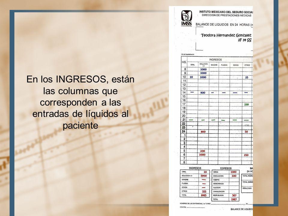 En los INGRESOS, están las columnas que corresponden a las entradas de líquidos al paciente