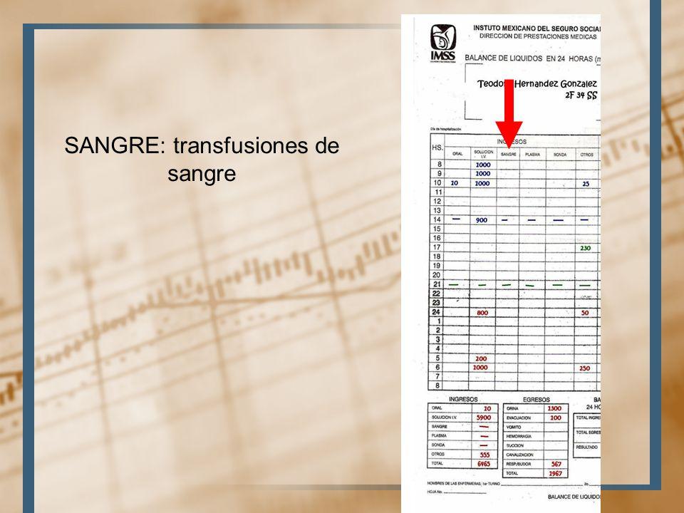 SANGRE: transfusiones de sangre