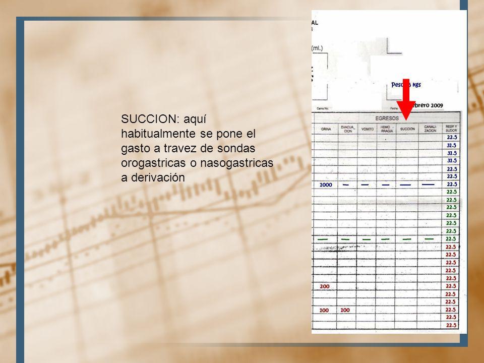SUCCION: aquí habitualmente se pone el gasto a travez de sondas orogastricas o nasogastricas a derivación