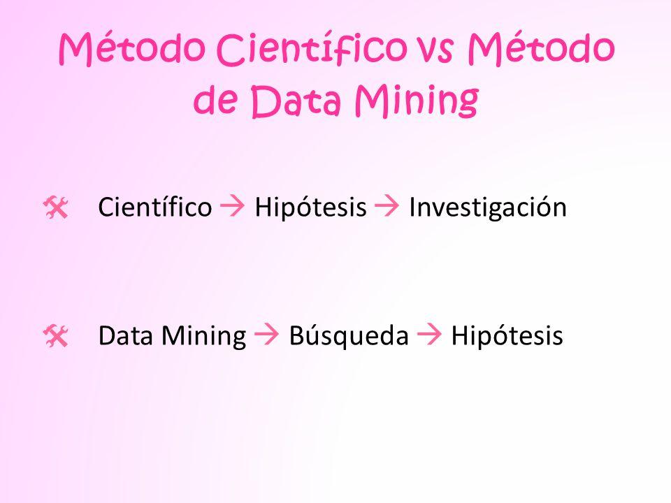 Método Científico vs Método de Data Mining