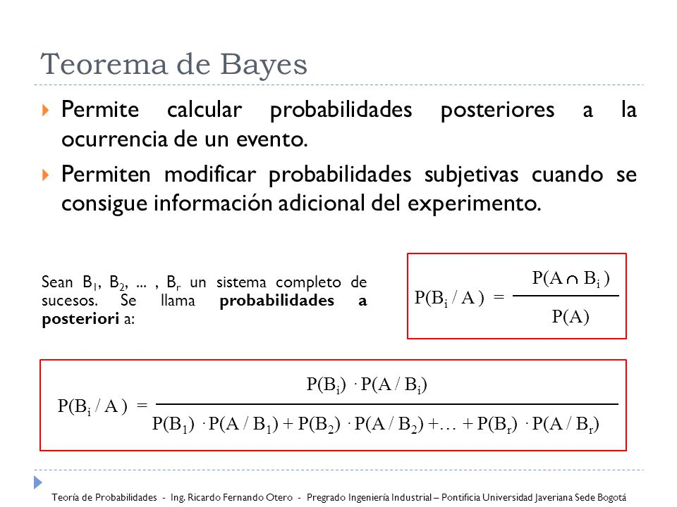 P(B1) · P(A / B1) + P(B2) · P(A / B2) +… + P(Br) · P(A / Br)