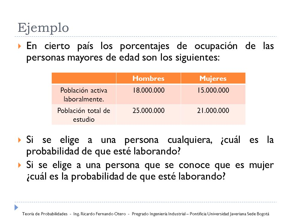 Ejemplo En cierto país los porcentajes de ocupación de las personas mayores de edad son los siguientes: