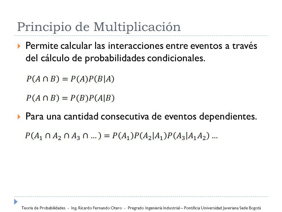 Principio de Multiplicación