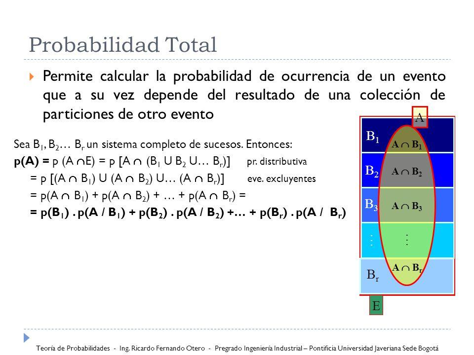 Probabilidad Total