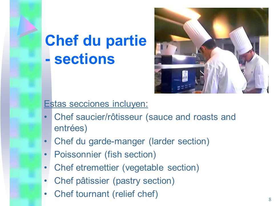 Chef du partie - sections