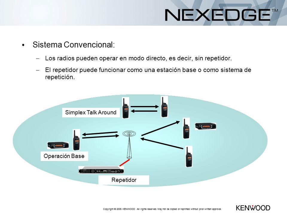 Sistema Convencional: