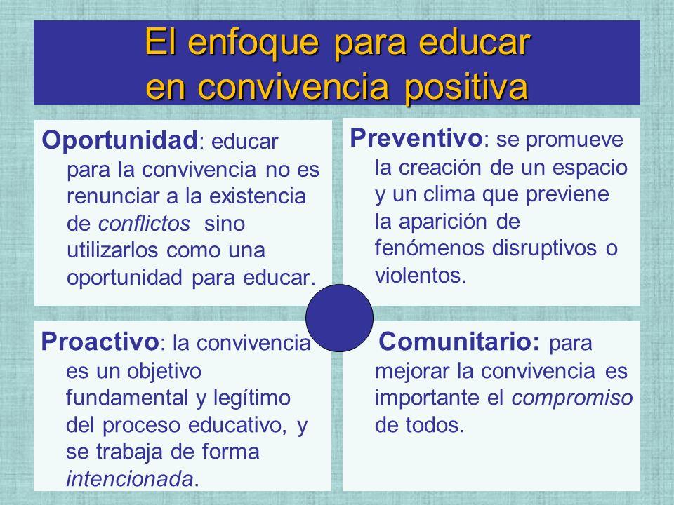 El enfoque para educar en convivencia positiva