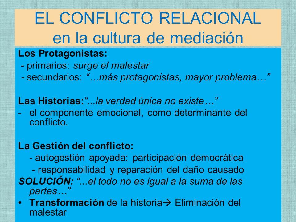 EL CONFLICTO RELACIONAL en la cultura de mediación