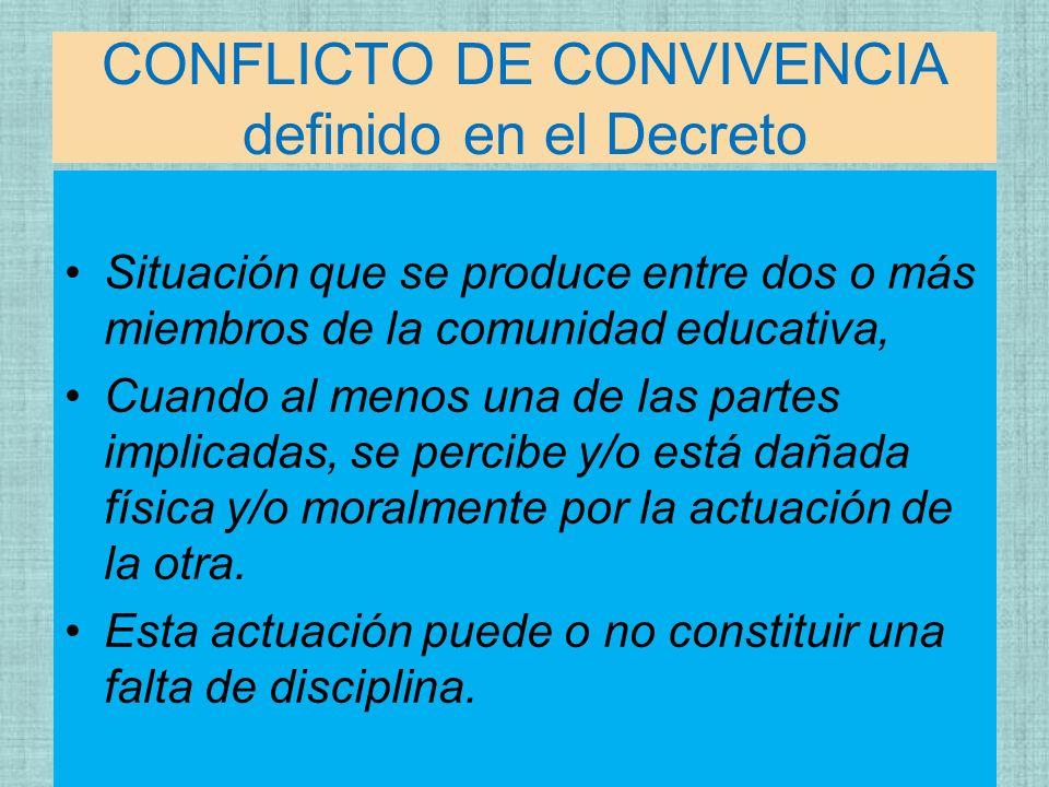 CONFLICTO DE CONVIVENCIA definido en el Decreto