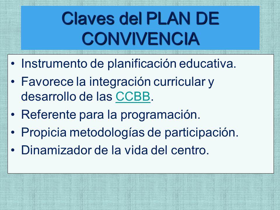 Claves del PLAN DE CONVIVENCIA