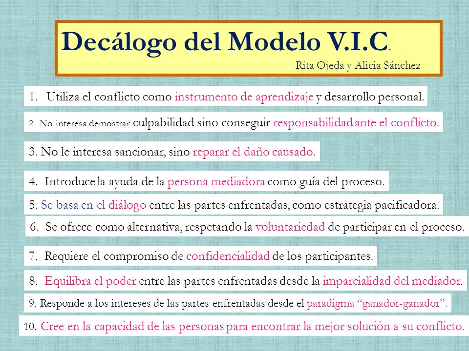Decálogo del Modelo V.I.C.