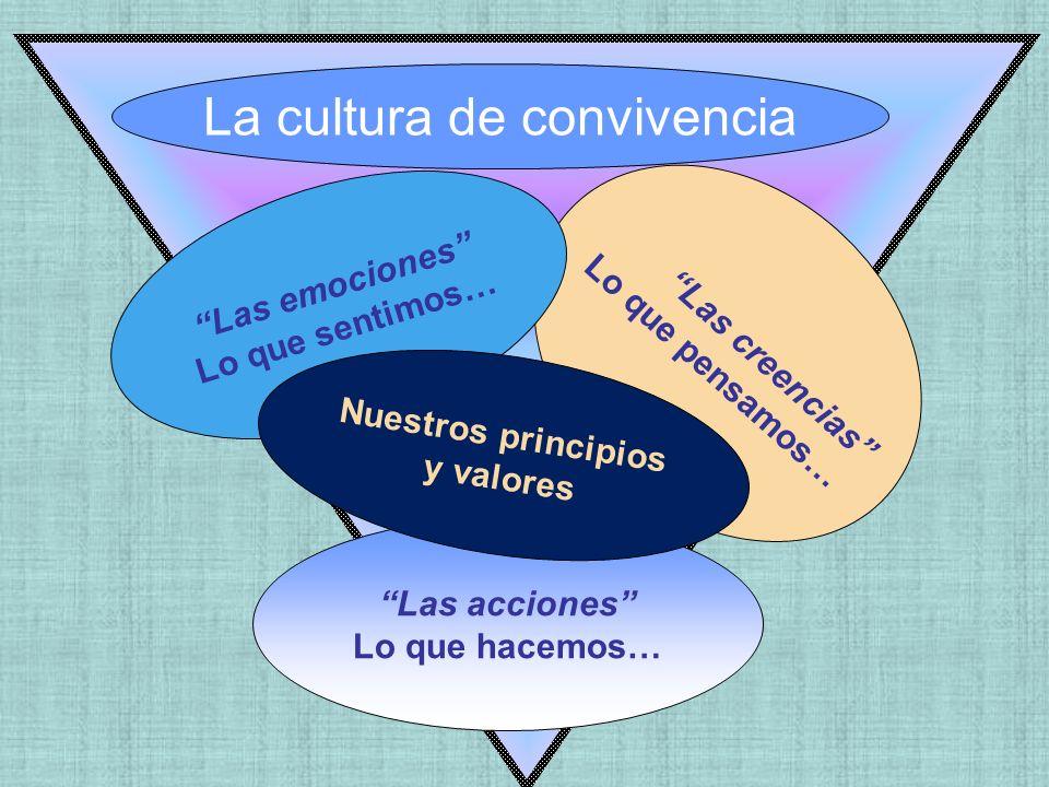La cultura de convivencia