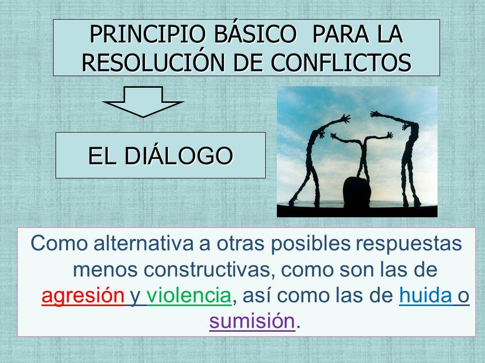 PRINCIPIO BÁSICO PARA LA RESOLUCIÓN DE CONFLICTOS
