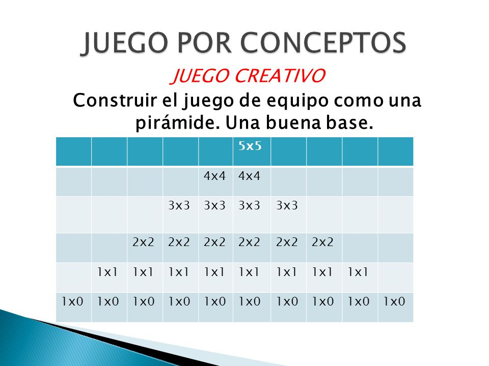 JUEGO POR CONCEPTOS JUEGO CREATIVO Construir el juego de equipo como una pirámide. Una buena base.