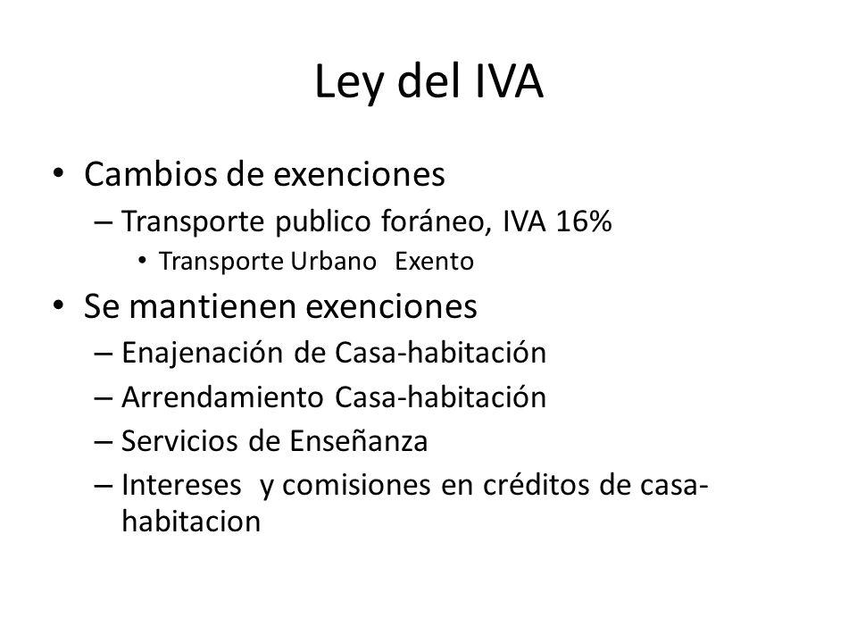 Ley del IVA Cambios de exenciones Se mantienen exenciones