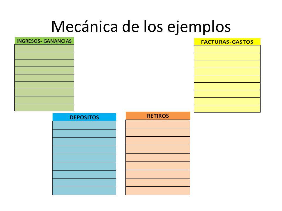 Mecánica de los ejemplos