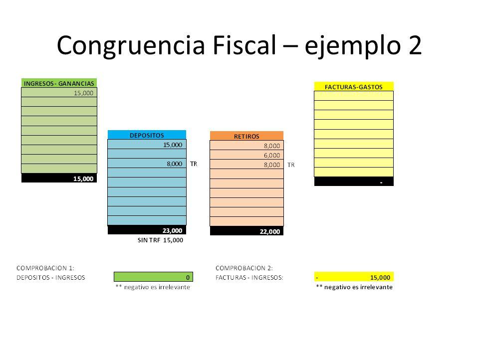 Congruencia Fiscal – ejemplo 2