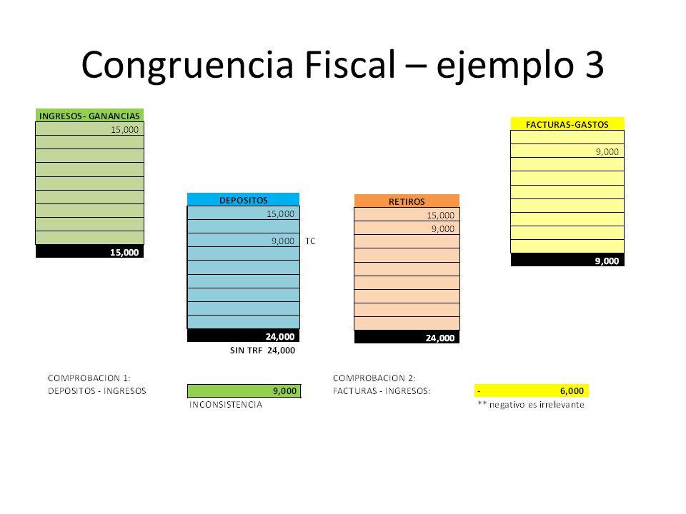 Congruencia Fiscal – ejemplo 3