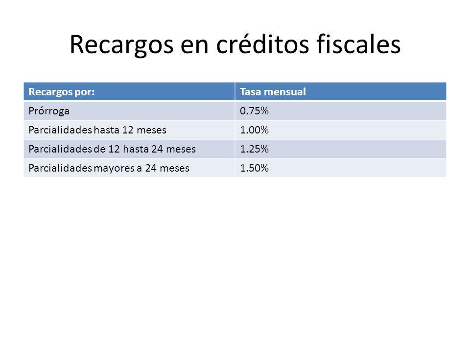Recargos en créditos fiscales