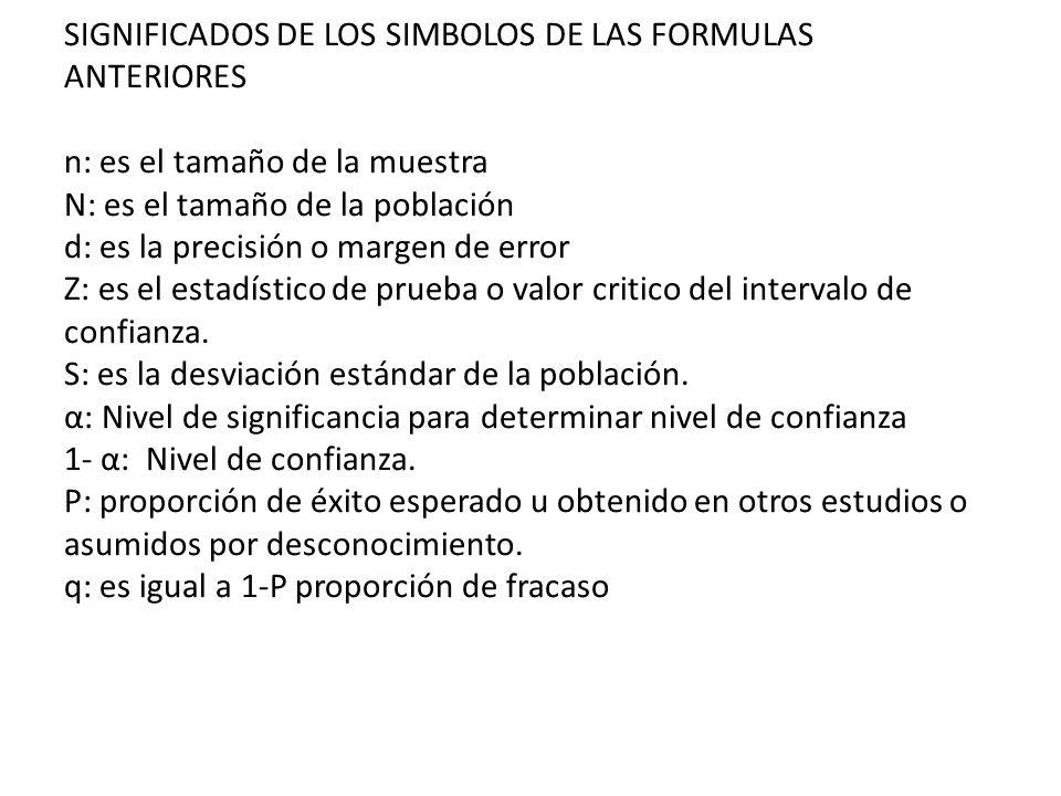 SIGNIFICADOS DE LOS SIMBOLOS DE LAS FORMULAS ANTERIORES n: es el tamaño de la muestra N: es el tamaño de la población d: es la precisión o margen de error Z: es el estadístico de prueba o valor critico del intervalo de confianza.