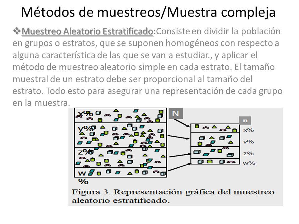 Métodos de muestreos/Muestra compleja