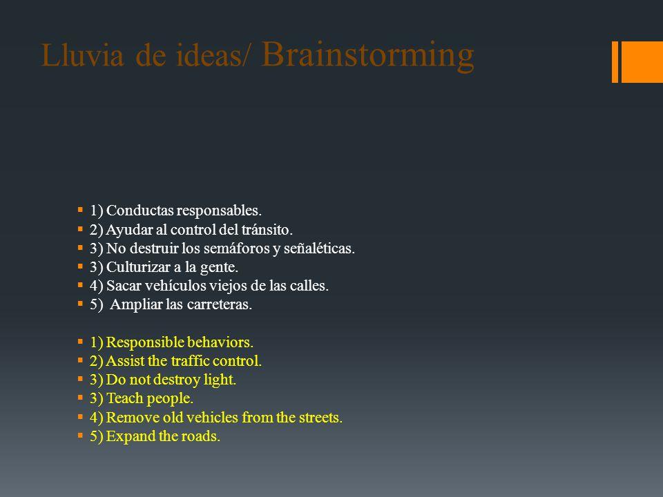Lluvia de ideas/ Brainstorming