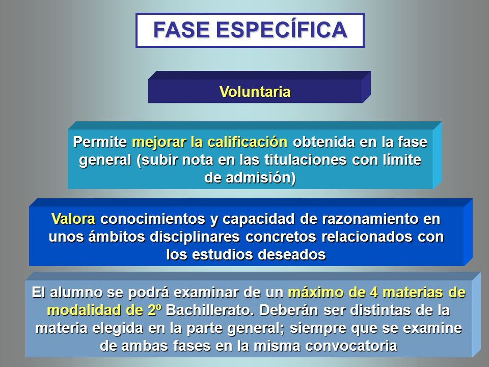 FASE ESPECÍFICA Voluntaria