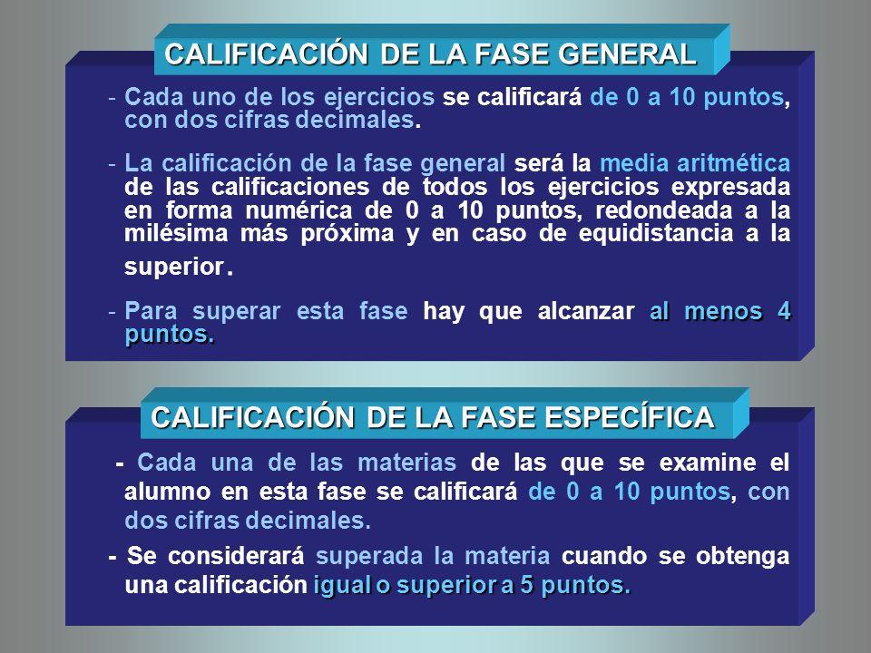 CALIFICACIÓN DE LA FASE GENERAL CALIFICACIÓN DE LA FASE ESPECÍFICA