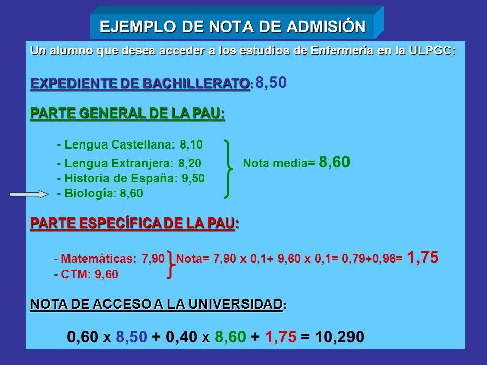 EJEMPLO DE NOTA DE ADMISIÓN
