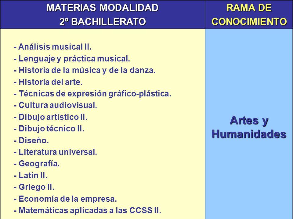 Artes y Humanidades MATERIAS MODALIDAD 2º BACHILLERATO RAMA DE