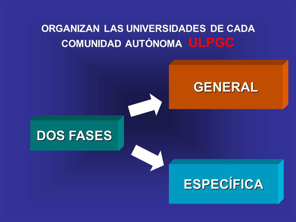 ORGANIZAN LAS UNIVERSIDADES DE CADA COMUNIDAD AUTÓNOMA ULPGC