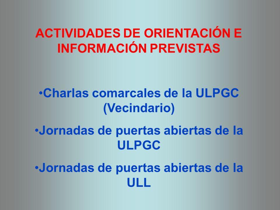 ACTIVIDADES DE ORIENTACIÓN E INFORMACIÓN PREVISTAS
